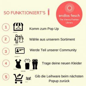 Endlos Fesch Fashion Library Anleitung